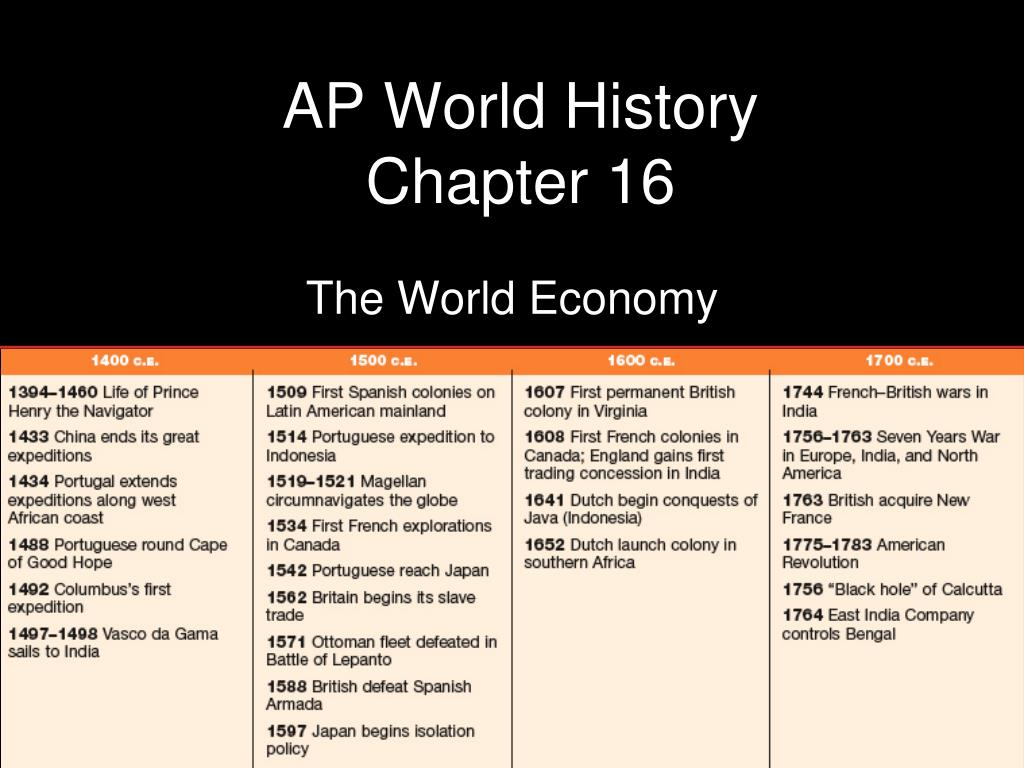 ap world history chapter 16 l.