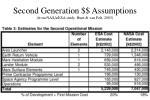 second generation assumptions from nasa esa study hunt van pelt 200311