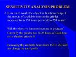 sensitivity analysis problem32