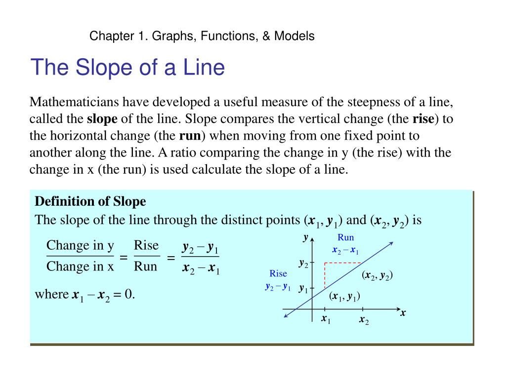 the slope of a line l.