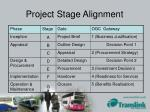 project stage alignment
