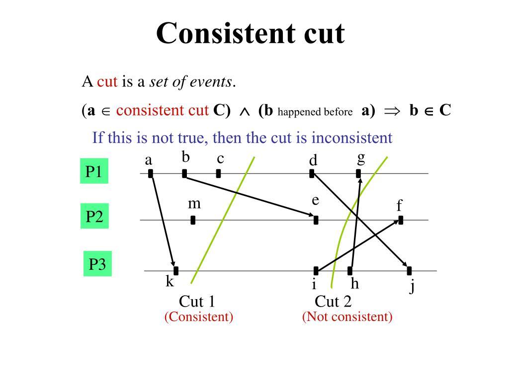 consistent cut l.