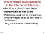 where middle boxes belong to in the internet architecture