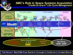 smc s role in space systems acquisition cradle to grave life cycle management