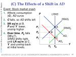 c the effects of a shift in ad