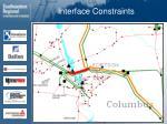 interface constraints50