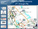 potential enhancements p1 through p8