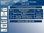 washington co to georgia 5000 mw53