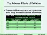 the adverse effects of deflation