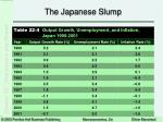 the japanese slump26