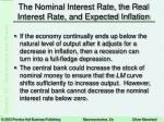 the nominal interest rate the real interest rate and expected inflation7