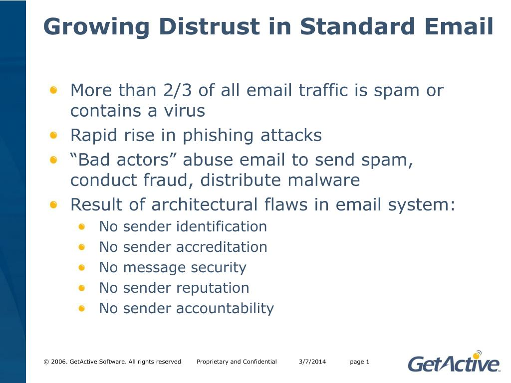 growing distrust in standard email l.