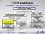 ofcm background