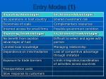 entry modes 1