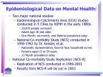 epidemiological data on mental health
