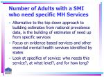 number of adults with a smi who need specific mh services