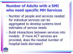 number of adults with a smi who need specific mh services28