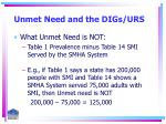 unmet need and the digs urs6