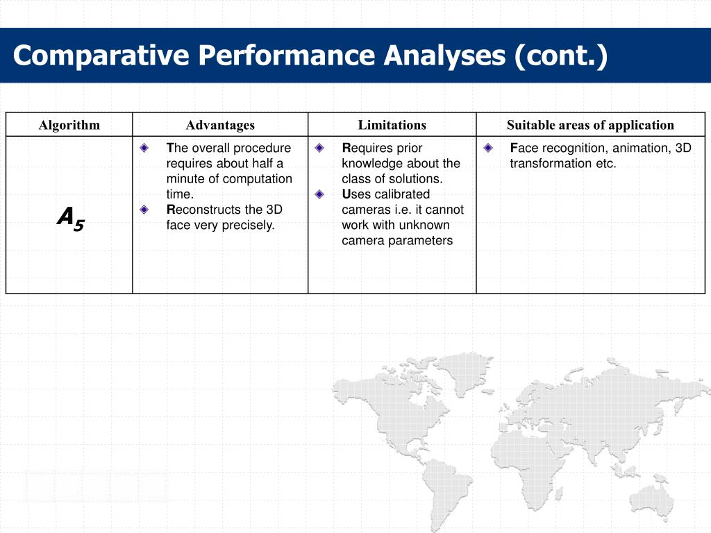 Comparative Performance Analyses (cont.)