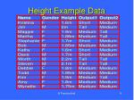 height example data