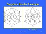 negative border example
