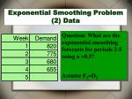 exponential smoothing problem 2 data