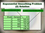 exponential smoothing problem 2 solution
