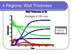 4 regions wall thickness51