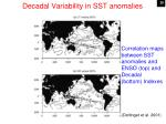 decadal variability in sst anomalies