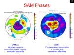 sam phases