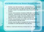 lo of qualifications e g honours bachelor s degree