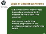 types of channel interference