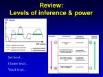 review levels of inference power