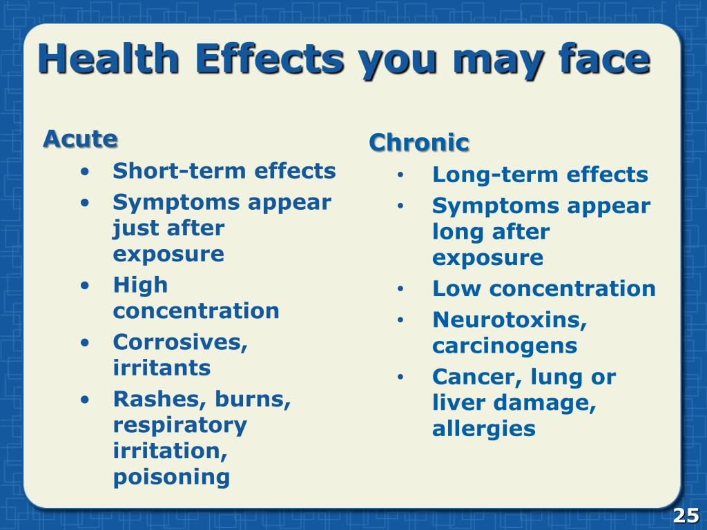Health Effects you may face