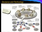 deviance and technology