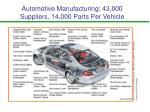 automotive manufacturing 43 000 suppliers 14 000 parts per vehicle