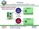 ekanban how everybody started doing b2b on web