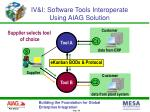 iv i software tools interoperate using aiag solution