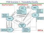 p2b scenario 1 traceability quality