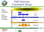 p2b technical framework group