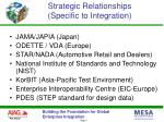 strategic relationships specific to integration