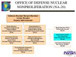 office of defense nuclear nonproliferation na 20