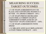 measuring success target outcomes