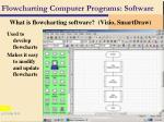 flowcharting computer programs software
