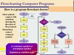 flowcharting computer programs90