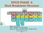 epics phase a work breakdown structure