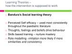 learning theories how the intervention is supposed to work