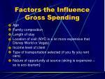 factors the influence gross spending