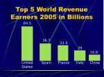 top 5 world revenue earners 2005 in billions