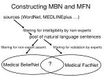 constructing mbn and mfn